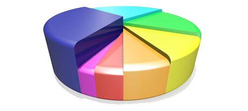 BLOG: Studiul de audienţă a blogurilor româneşti 2012