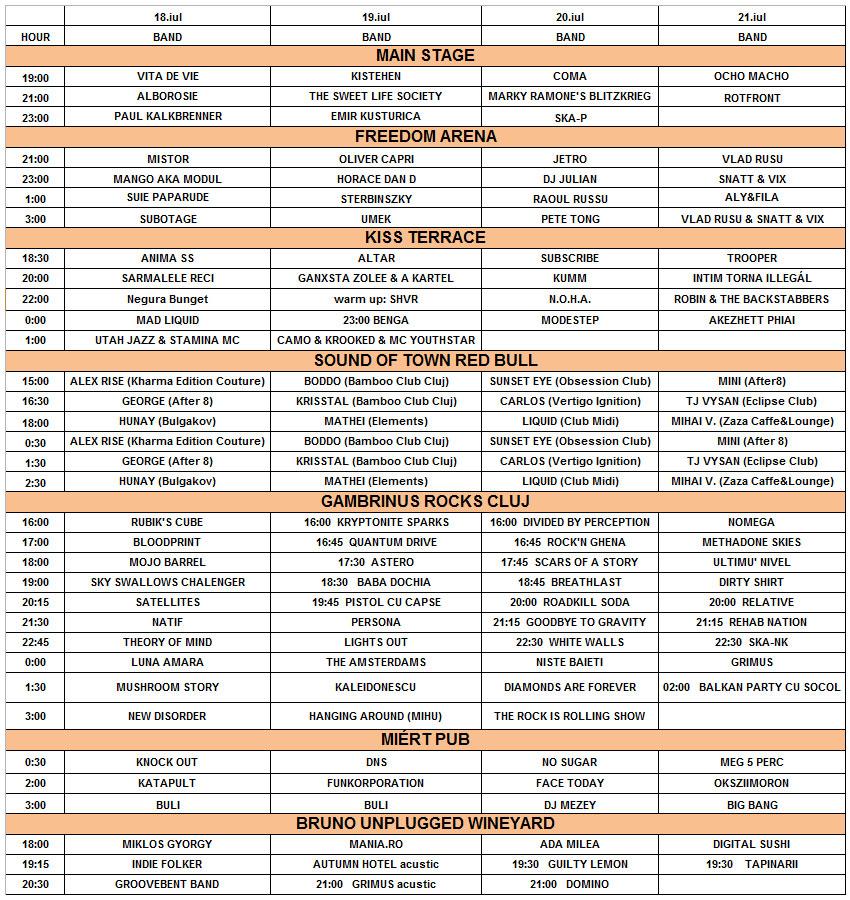 Programul Peninsula 2013