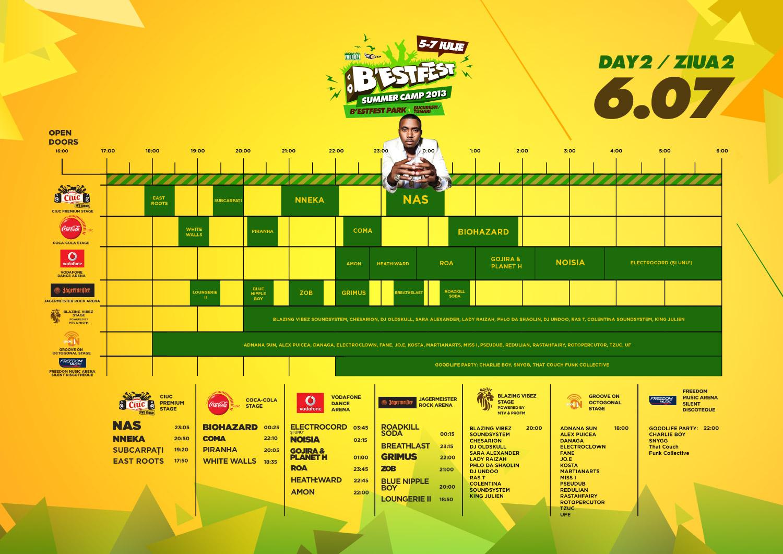 Program B'ESTFEST 2013 - Ziua 2 - 6 iulie