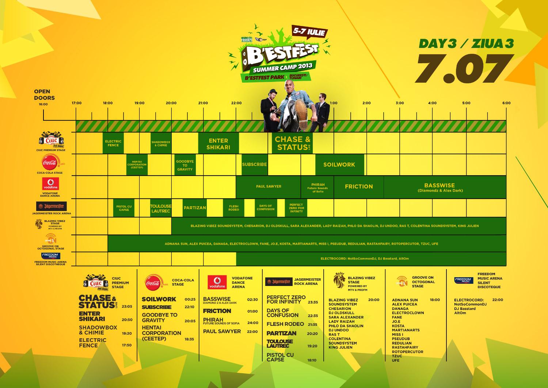 Program B'ESTFEST 2013 - Ziua 3 - 7 iulie