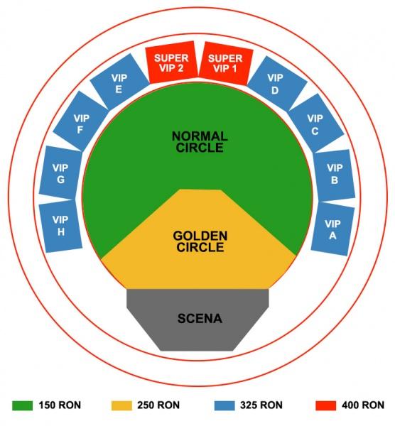 Schiţa amplasării categoriilor de bilete concert Scorpions