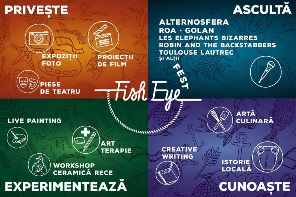 Fish Eye FEST