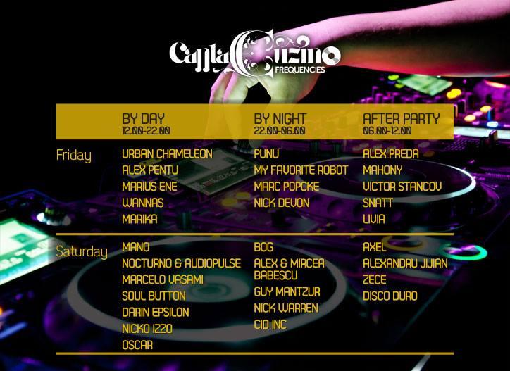 Program CantaCuzino Frequencies